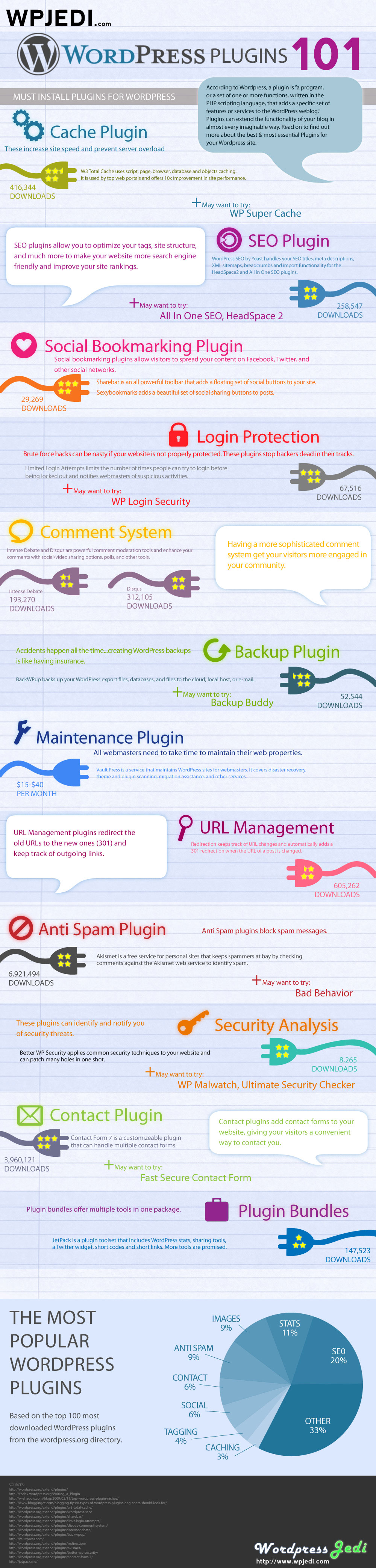 must have WP plugins