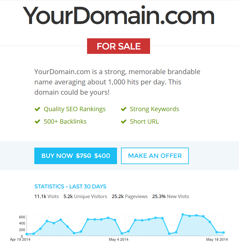 Sell Your Domains Using Wordpress 2 Solutions Wp Solver