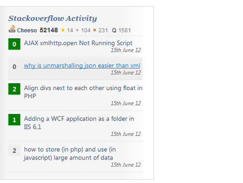 stackoverflow profile