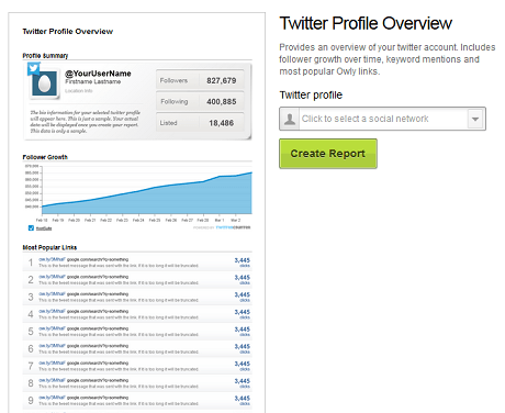 6 Twitter Analytics Plugins & Tools for WordPress