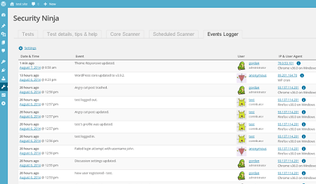 Events Logger for Security Ninja