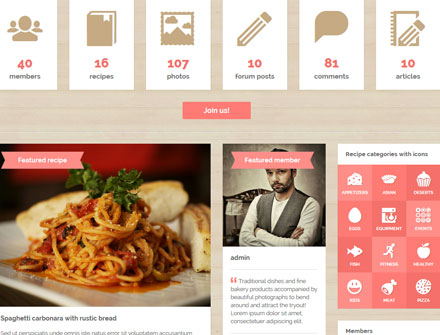 6 WordPress Themes & Plugins for Social Recipe Sites