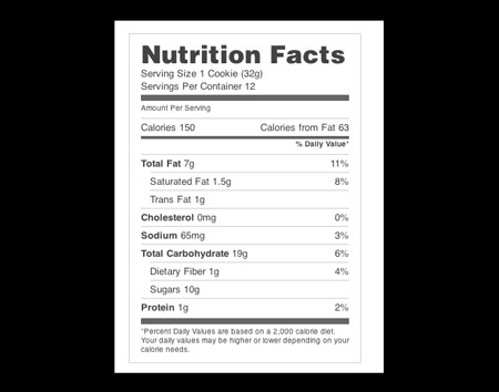 Easy-Nutrition-Facts-Label