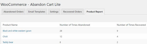Abandoned Cart for WooCommerce Reduces Abandonment Rate