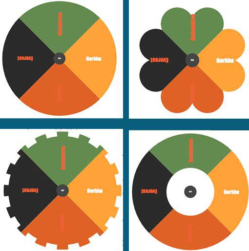 Wheel Navigation / Tabs for WordPress