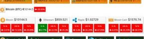 Cryptocurrency Price Ticker Widget PRO: Display Crypto Coin Prices, Market Cap on Your WordPress Site