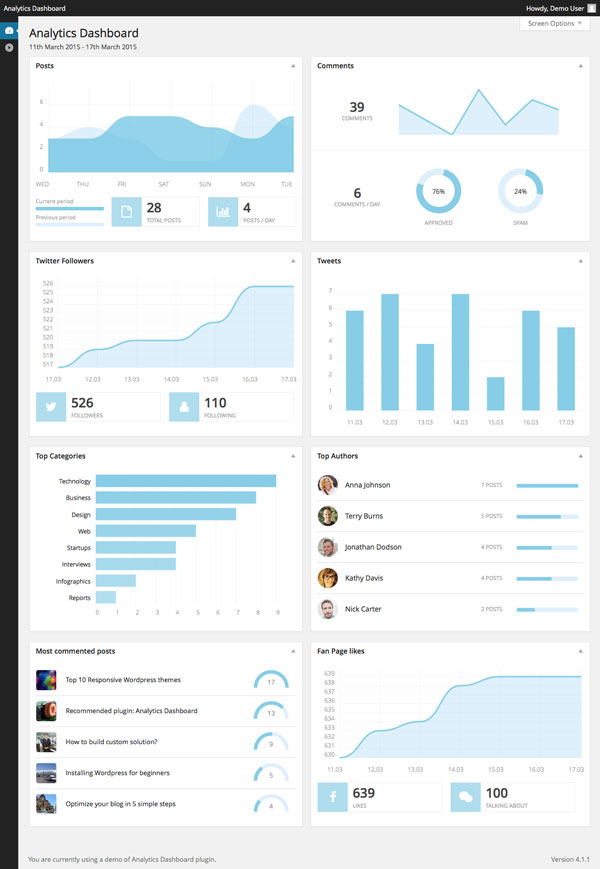 Analytics Dashboard for WordPress