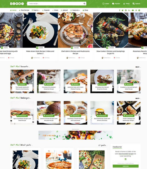 Boodo: Food Magazine & Shop Theme
