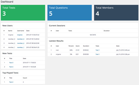 Quizmaker for WordPress Lets You Create Online Exams