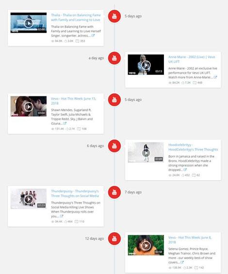 YouTube Feed: Video Carousel Plugin for WordPress