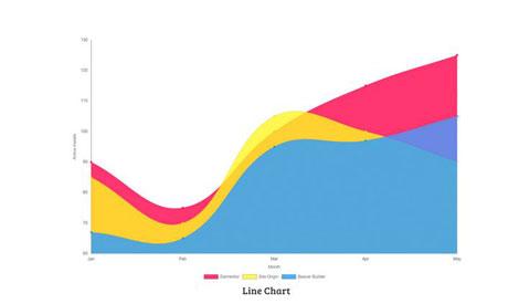 Premium Charts Plugin for Elementor