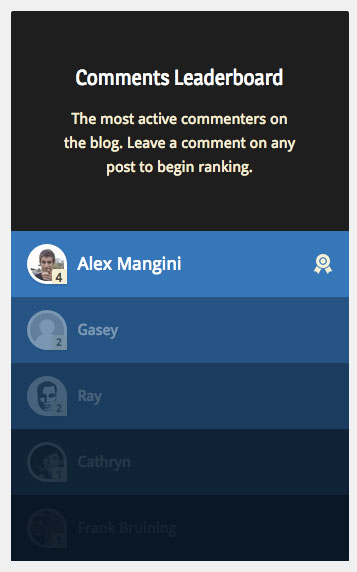 Comments Leaderboard for WP Encourages More Comments
